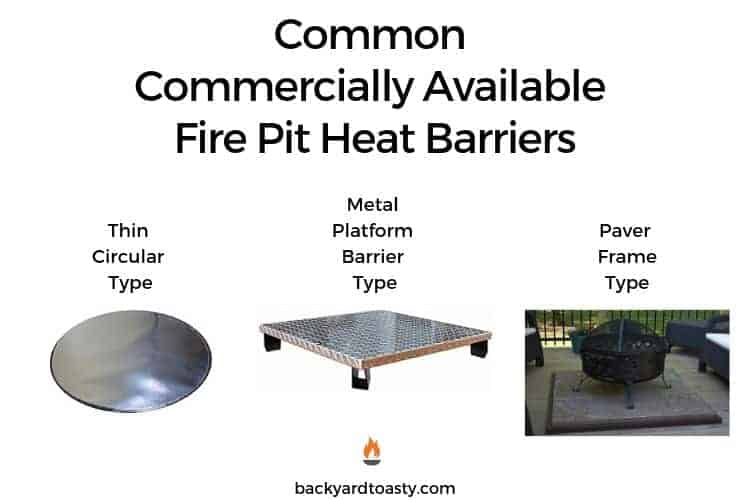 Image of various types of heat-resistant fire pit barriers to protect grass and wood decks but no deckprotect